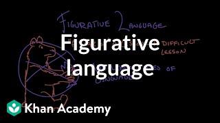 Figurative Language   Reading   Khan Academy