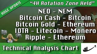 NEO, NEM, Bitcoin Cash, Bitcoin, Bitcoin Gold, Ethereum, IOTA, Litecoin, Monero, Ripple,  Ethereum