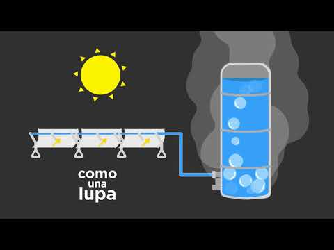 Introduction of concentrating industrial heat systems (Spanish)