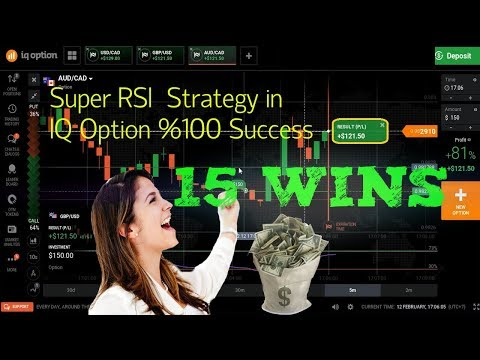 Binary options strategy lessons