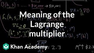 Meaning of Lagrange multiplier