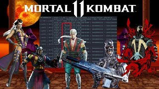 mortal kombat 11 dlc characters predictions - Thủ thuật máy