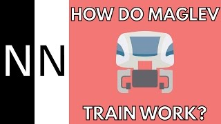 How do maglev trains work?
