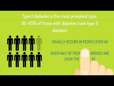 Ich will nicht meinen Diabetes leben