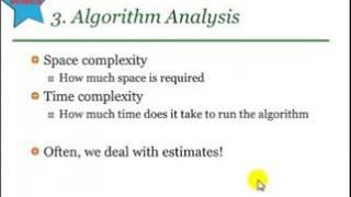 02 Algorithm Analysis Bangla Tutorial