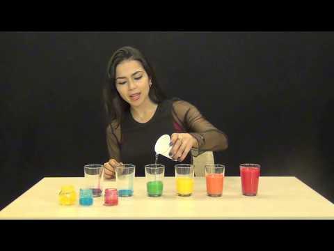ses ve renk analojisi