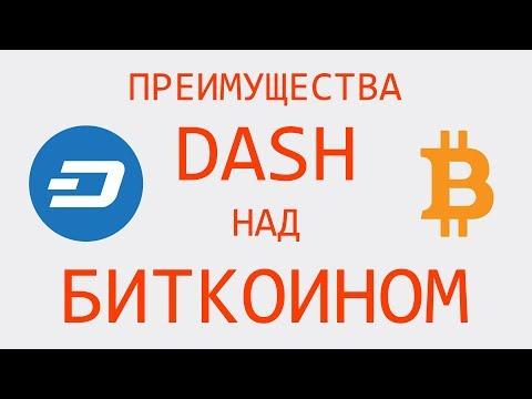 Alpha биржа криптовалют