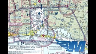 How To Read A VFR Sectional Chart - MzeroA Flight Training