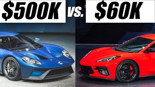 """2020 C8 Corvette Vs. Its """"Competition"""" Ouch..."""