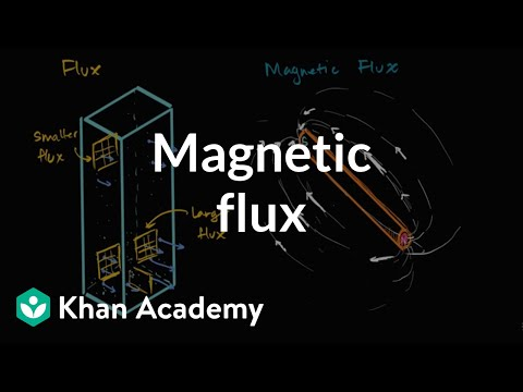 Flux and magnetic flux (video) Khan Academy