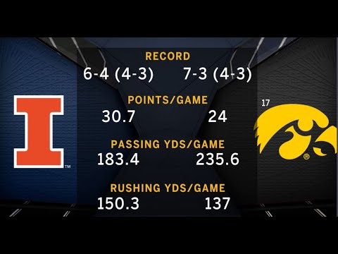 Week 13 Preview: Illinois at Iowa | B1G Football