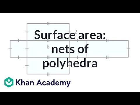 064d9061f477 Surface area using a net  rectangular prism (video)