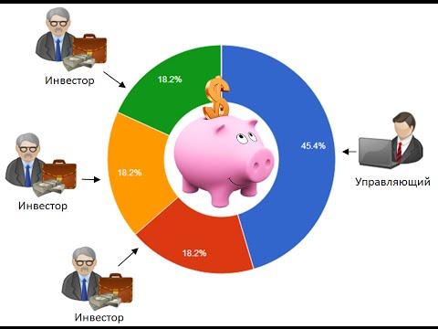 Финансовый демо счет