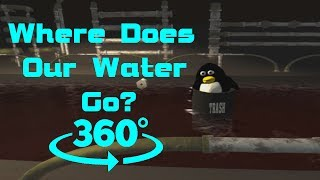 360° where does our water go?