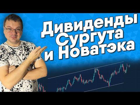ДИВИДЕНДЫ СУРГУТА и НОВАТЭКА. Угроза для Русала и выкуп акций в МТС. ИТОГИ НЕДЕЛИ