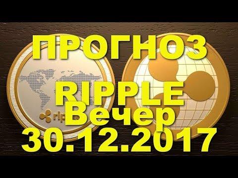XRP/USD — Рипл Ripple прогноз цены / график цены на 19:15 вечер 30.12.2017 / 30 декабря 2017 года