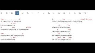İlyas Yalçıntaş - İçimdeki Duman - Akor (Kolay Ve Orjinal Ton)
