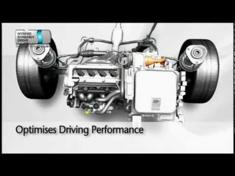 How a Hybrid vehicle works - add the flywheel accelerator - no charging station required!!