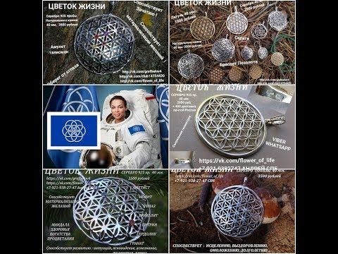 Астрология обман или нет