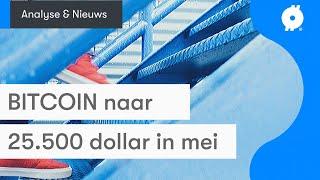Wie viel kostet 0,001 BTC in Dollar?