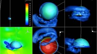 flow visualization around roundchute parachute