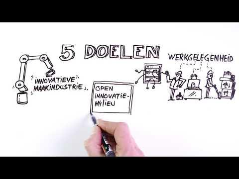 Visie & Strategie Rotterdam Makers District