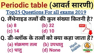 Short trick to learn Periodic table in hindi: Periodic table