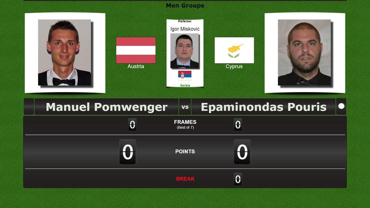 European Snooker Championships → Nicosia 2017 Manuel Pomwenger vs Epaminondas Pouris