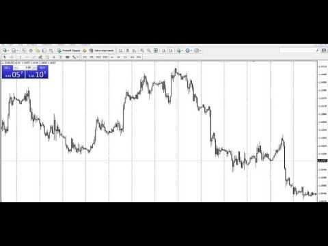 Как правильно торговать бинарными опционами на олимп трейд видео