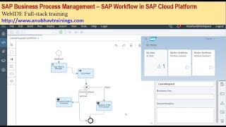 SAP Workflow in WebIDE Full stack | SAP Cloud Workflow | SAP Cloud platform BPM