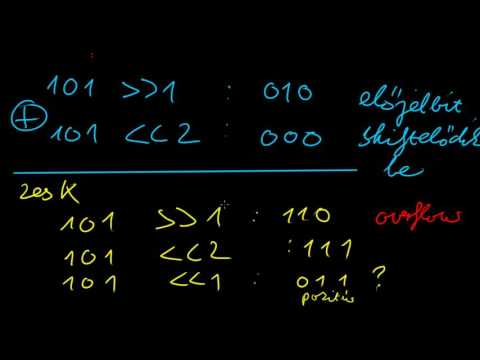 Vospar bináris opciók