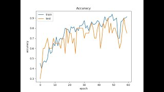 Weapon Detection Using Deep Learning Algorithm