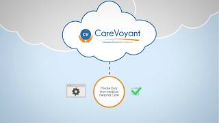 CareVoyant video