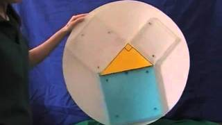 Pythagorean theorem water demo