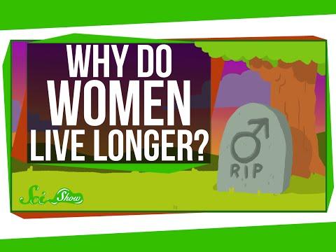 Proč ženy žijí déle než muži?