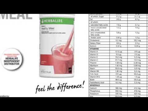 Diet protein setelah pelatihan