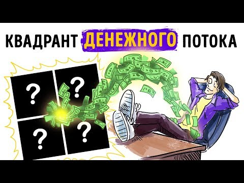 «Квадрант денежного потока». Роберт Кийосаки | Саммари ®