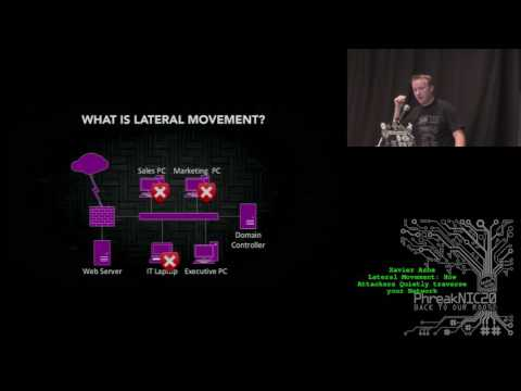 PhreakNIC20: Lateral Movement: How Attackers Traverse Your Network - Xavier Ashe (@xavierashe)