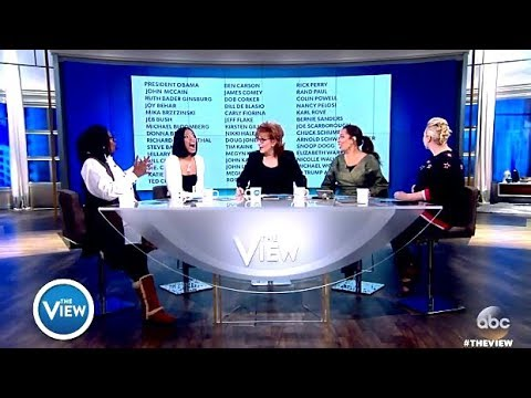 TRUMP 2000 Lies This Yr,  His War On The Press (The View)