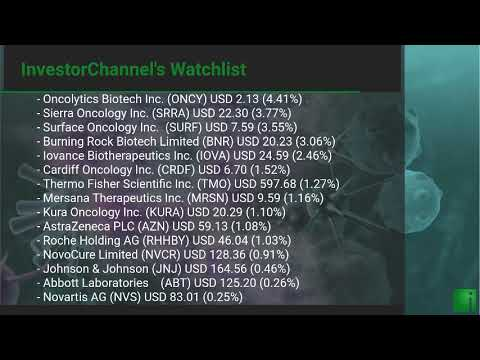 InvestorChannel's Cancer Treatment Watchlist Update for Tu ... Thumbnail