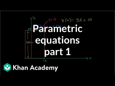 A thumbnail for: Parametric equations and polar coordinates