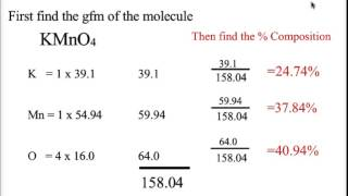 chemistry percent composition report Percent composition is the term used to describe the percent by mass of each element in a compound it is typically found using the molar mass values for both the elements in the compound and the compound itself.