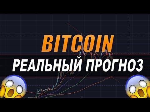 Сергей кинский вебинар 24 опциона