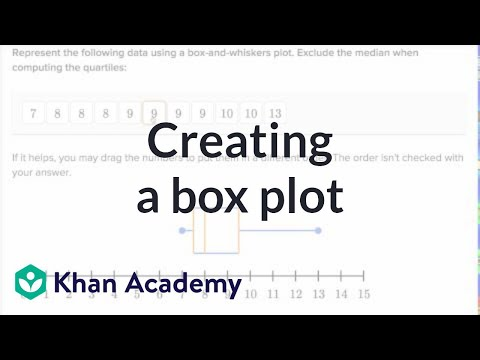 Worked example: Creating a box plot (odd number of data