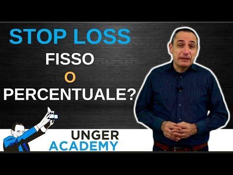 Come calcolare lo stop loss sul forex