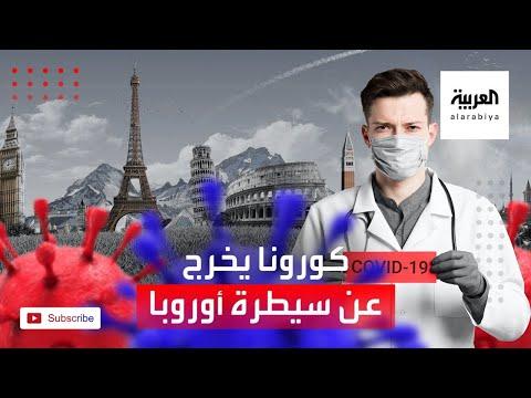 العرب اليوم - شاهد: الوضع الوبائي في أوروبا بسبب فيروس كورونا يخرج عن السيطرة