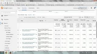 Google Analytics - Search Queries (#12)