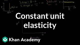 Constant Unit Elasticity