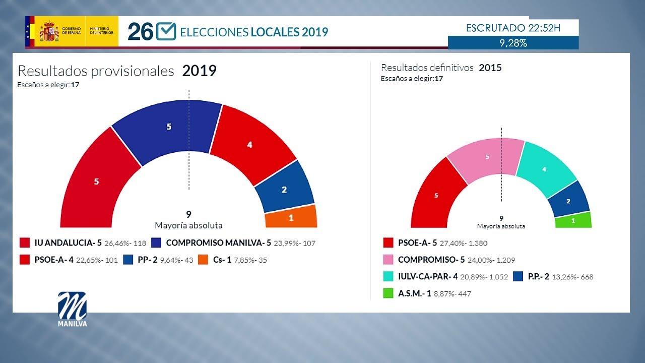 INFORMATIVO ELECCIONES 26M #3
