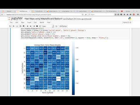 plotly js-scatter-colorscale-videos